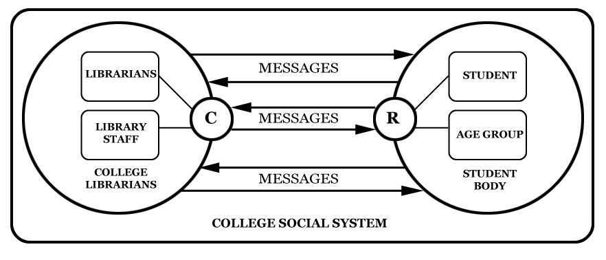 refrigeration cycle diagram example